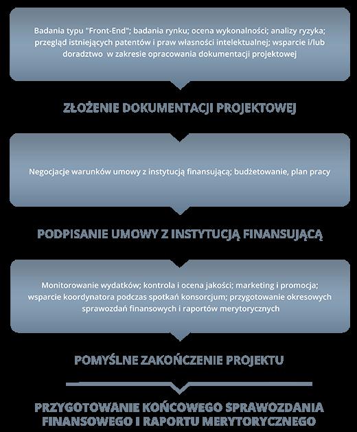 schemat_2_pl (1)